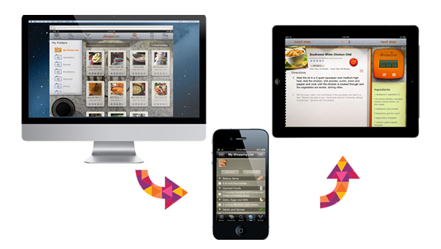 Example of Multi-device Continuous Experience - AllRecipes