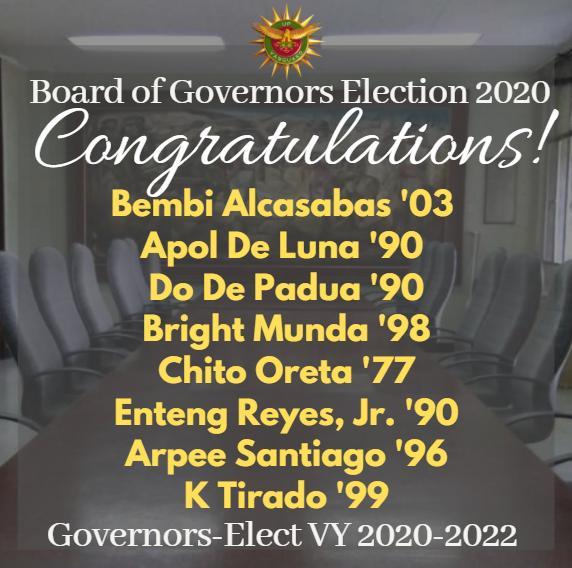 UPVI BOG 2020 Election Results