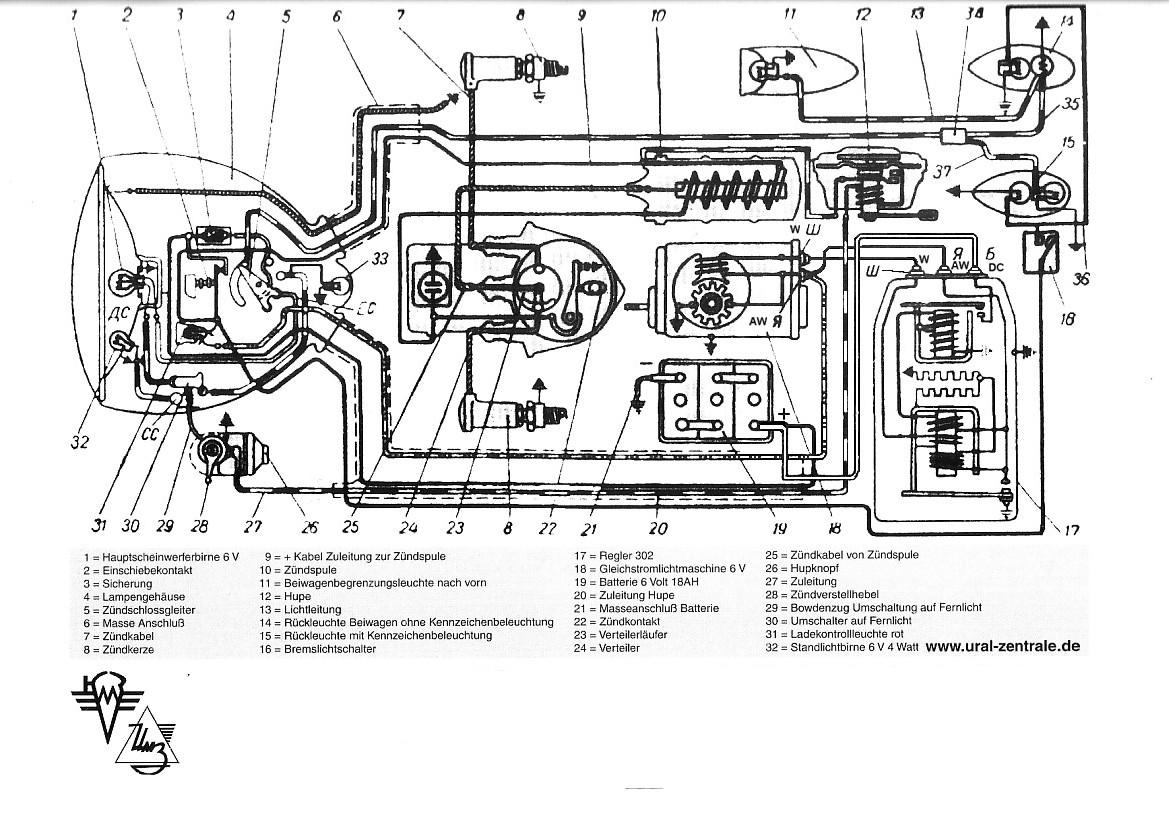 Ural M72 Wiring Diagram