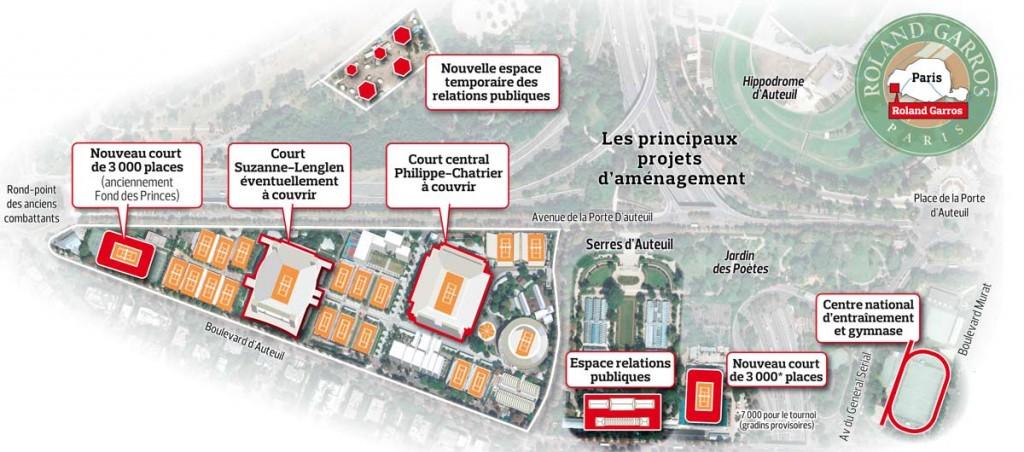 Plan de l'existant et des extensions projetées sur le site historique de Roland-Garros, près de la Porte d'Auteuil.