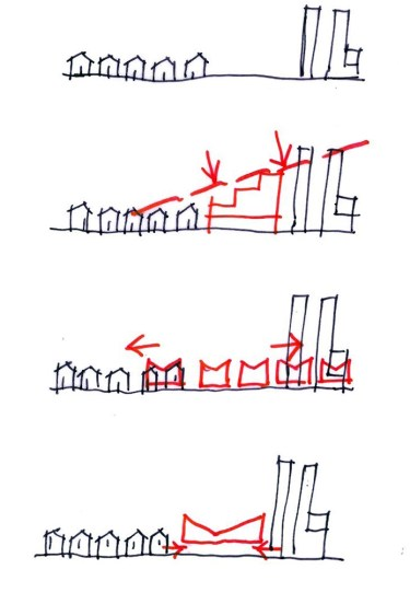 SEURA Architectes