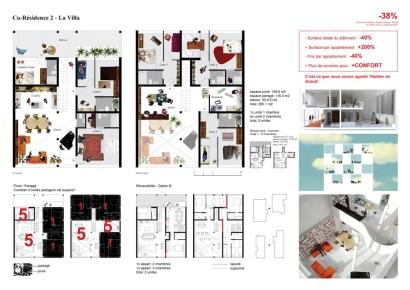 STAR Stratégies + architecture