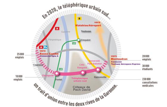 Le plan schématique du Téléphérique urbain sud. - SMTC-Tisseo