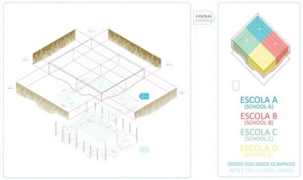 Future Arena - Rio - AndArchitects - Oficina de Arquitetos - Lopes, Santos et Ferreira Gomes