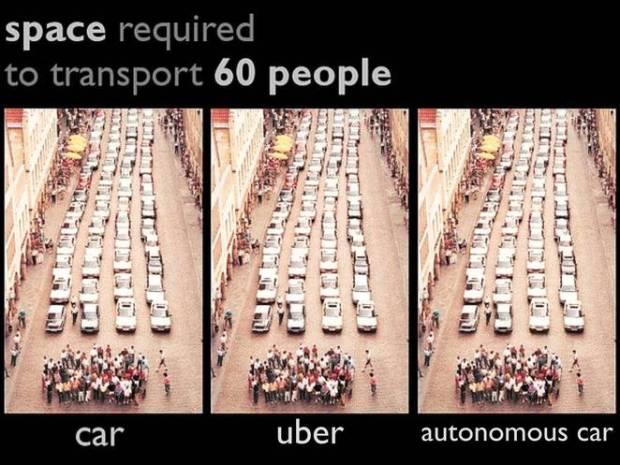 Les start-up et l'avenir de l'automobile ne résolvent toujours pas le manque d'espace en milieu urbain / © Jon Orcutt