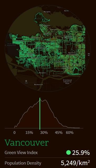 Treepedia Vancouver Green View Index / © Senseable Trees - MIT