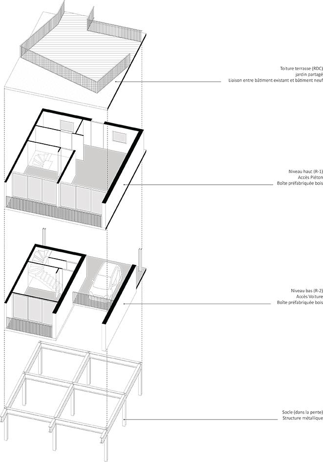 Extension du bâtiment - Les Myrtilles - MixCité'2017 - THINK TANK Architecture
