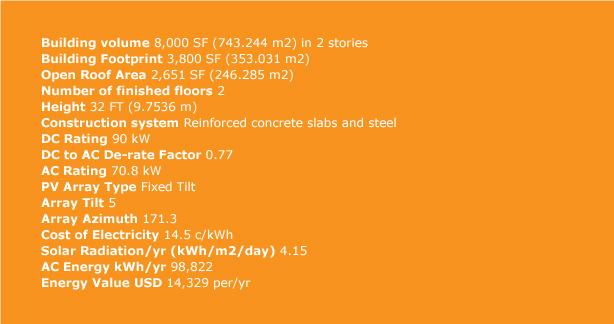 solar_2_chart