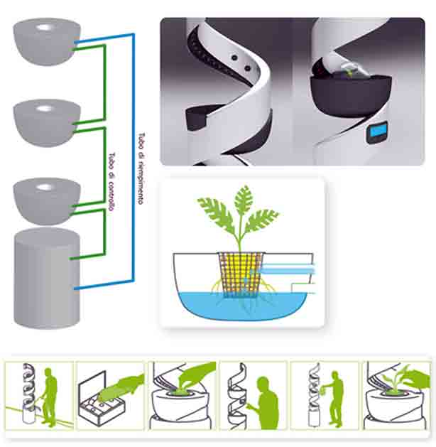 hidropônica vertical-diagrama