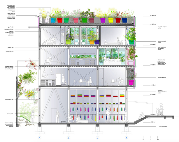 husos_hostandnectar-gardenbuilding_elevation2_urbangardensweb