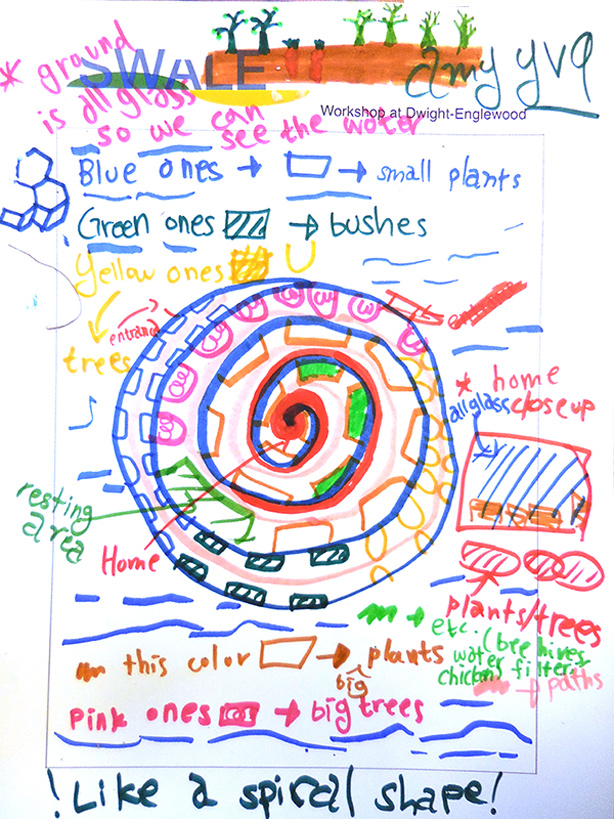 kids-drawing-swale-3