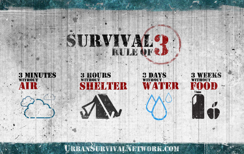 survival-rule-three-water
