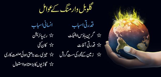 Causes Of Global Warming In Urdu 1