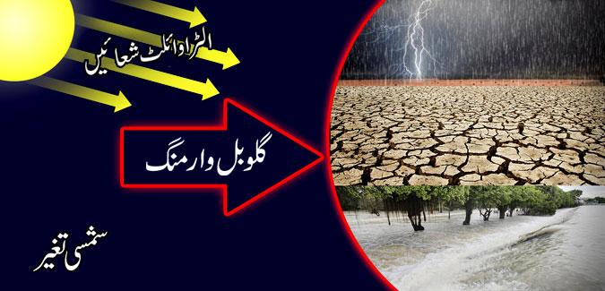 Causes Of Global Warming In Urdu 3