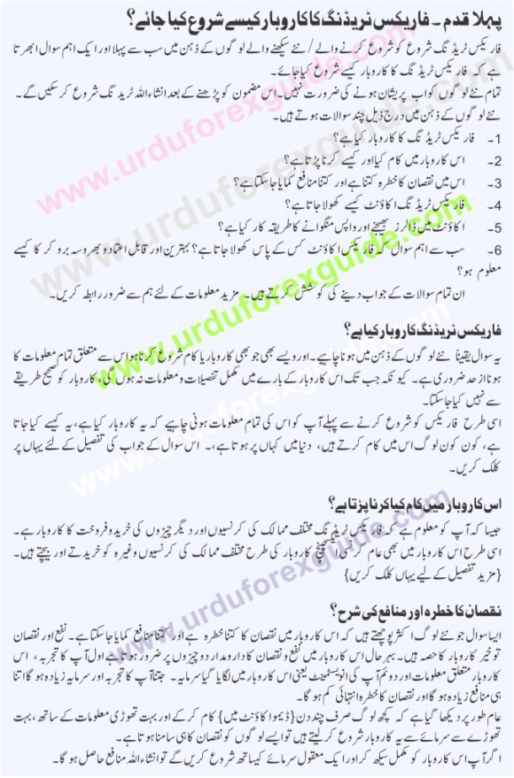 How to start forex trading business, learn in Urdu
