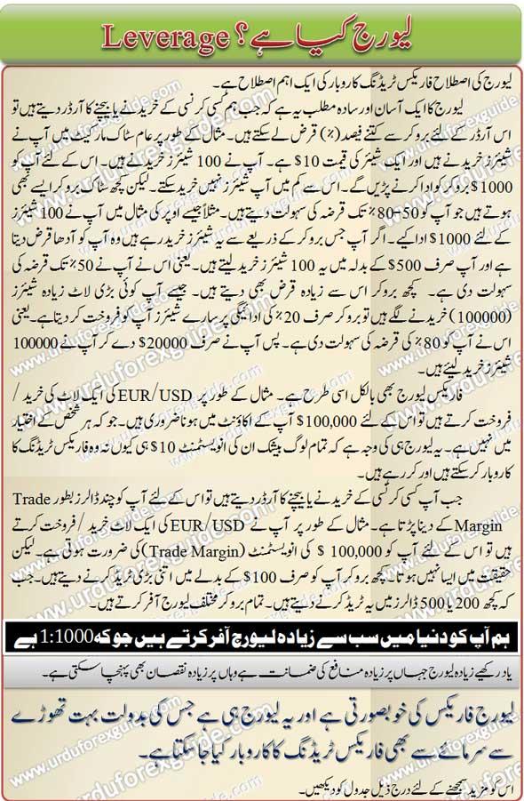 Learn Leverage in Forex Account in Urdu, 1:1000 Leverage for new forex account, learn forex leverage term in urdu, get 1000 world heighest leverage