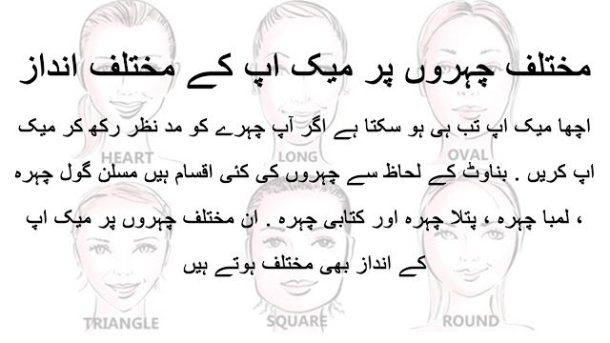 How to Contour for Your Face Shape in Urdu and Hindi