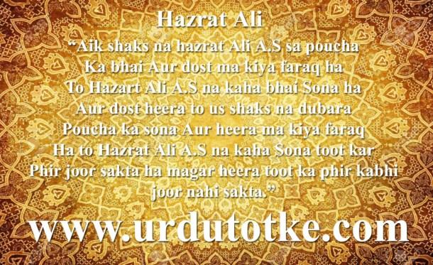 Hazrat Ali R.A (Imam Ali) quotes in urdu