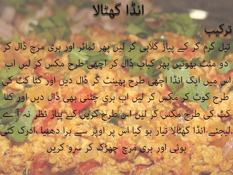 recipe of anda ghotala in urdu