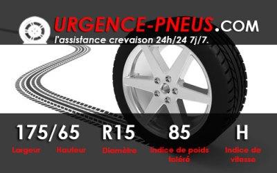 comment lire un pneu- urgence pneus crevé Paris