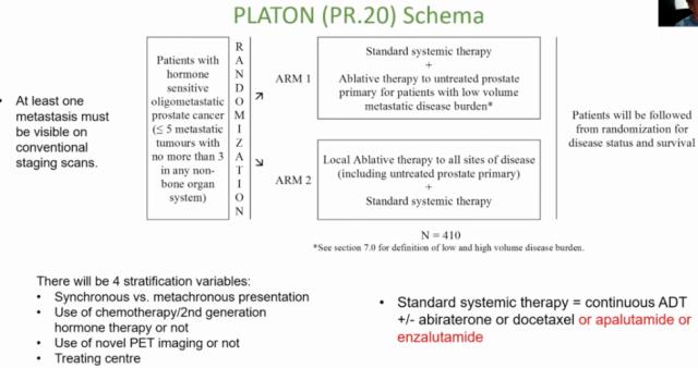 platon trial schema