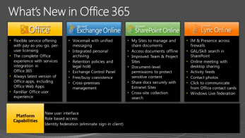 3-whats-new-in-office365