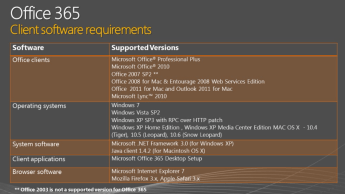 5-office365-office-pro-plus-requirements