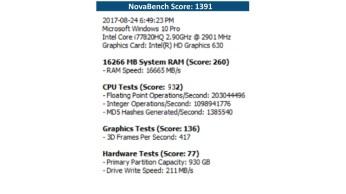 dell-latitude-5480-novabench-performance-rating-benchmark-1391