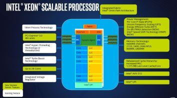intel-xeon-scalable-processor-new-functions
