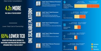 intel-xeon-scalable-processor-overview