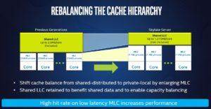 intel-xeon-scalable-processor-private-cache