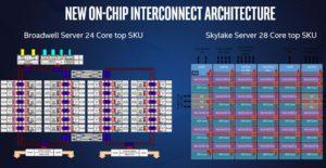 intel-xeon-scalable-processor-ring-vs-mesh-architecture
