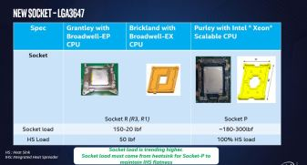 intel-xeon-scalable-processor-socket