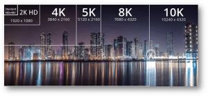 screen-resolutions-480-1080-2k-4k-8k-10k