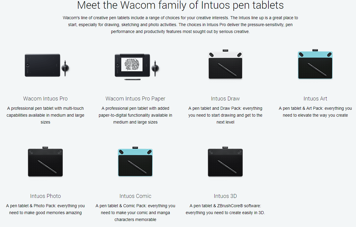 SOLVED: What is the Difference Between Wacom Intuos Products – Up
