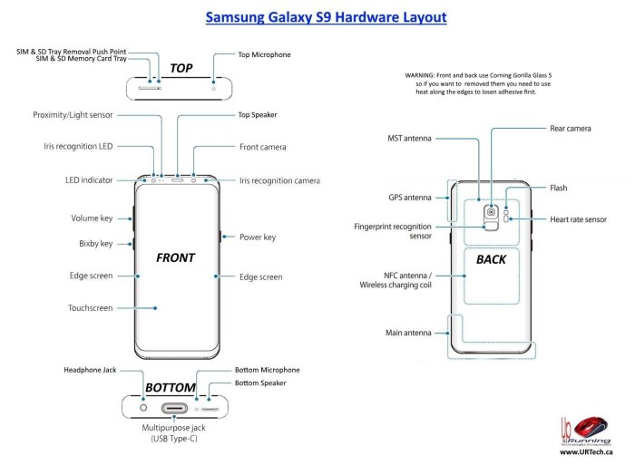 Samsung-Galaxy-S9-layout-button-mic-speaker-power