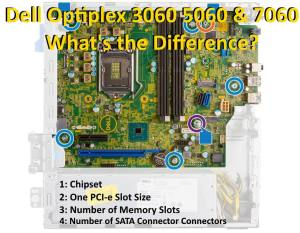 SOLVED: What is the Difference Between Dell Optiplex 3060 5060