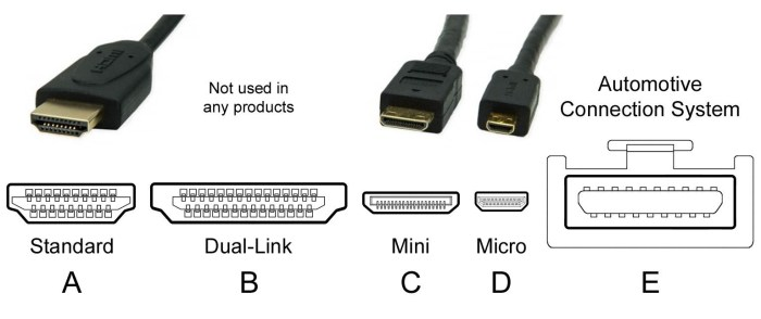 hdmi-connectors-type-a-b-c-d-e