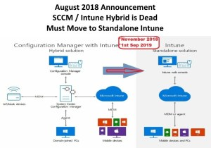 sccm-intune-hybrid-must-change-to-standalone-intune-2019