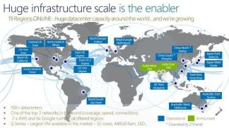 global-data-centers-amazon