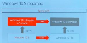 Windows-10-s-mode-roadmap-2018