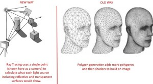 Ray Tracing vs Polygons