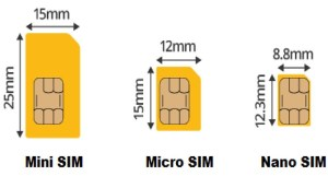 SIM Card Sizes