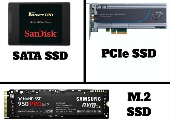 Solved What Do The Different Classes Of Solid State Disk Ssd Mean Up Running Technologies Tech How To S