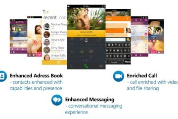 RCS messaging overview