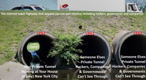 VPN is a Point to Point Private Tunnel Though the Internet Governments Hackers and Companies Cannot See Through