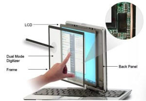 Digitizer Capacitive Touch Screnn