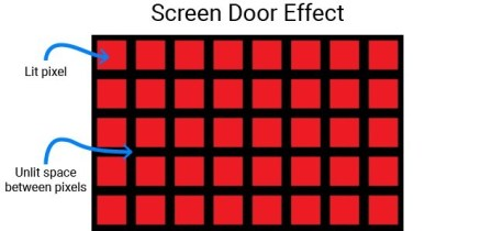 screen door effect