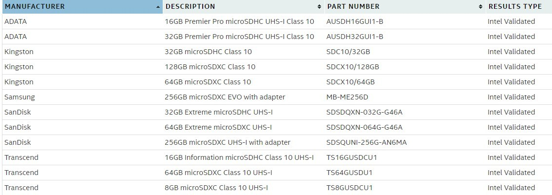 Intel Compute Stick SD Card Validated Products