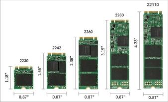m2-ssd-2230-2242-2260-2280-22110 sizes